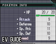 Pokemon Black and White EV Guide